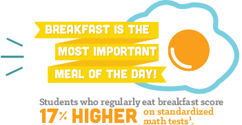 Breakfast is the most important meal of the day. Children who regularly eat school breakfast score 17.5% higher on standardized math tests.1