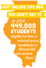 but unless you ask for it, you don't get it. In 2013, there were 449,000 children eligible for free or reduced-price school breakfasts that do not receive them in Illinois.3
