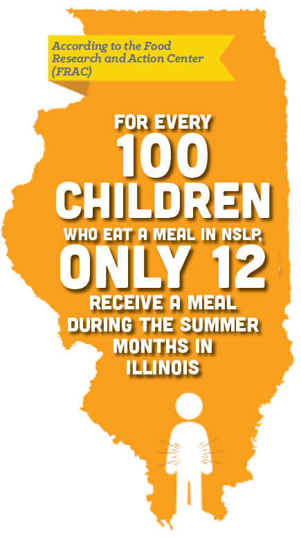 Summer meals info graphic